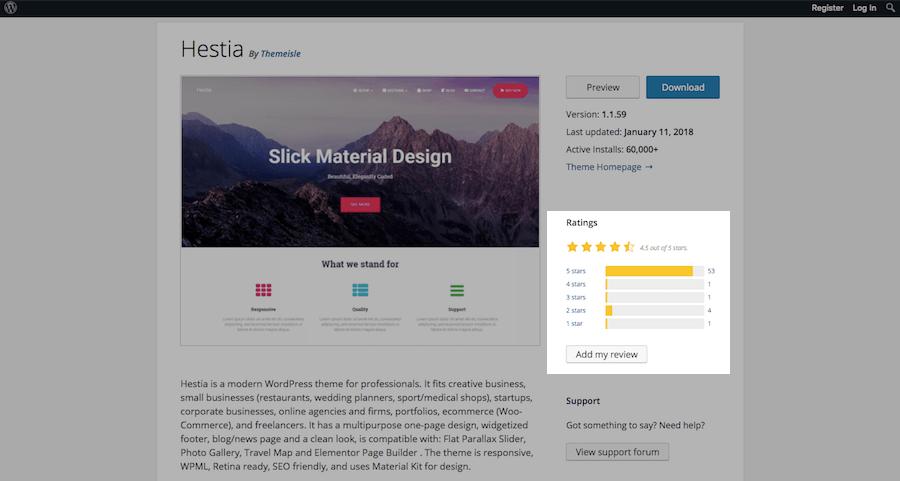 WordPress Theme Evaluation-rating