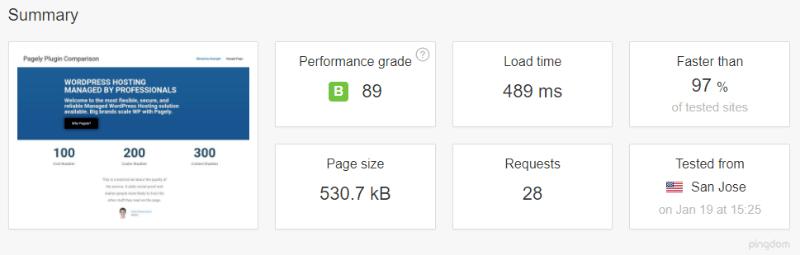 elementor performance test pingdom