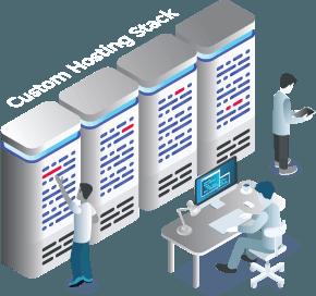 Custom WordPress Hosting Stack