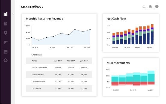 business intelligence tools ChartMogul