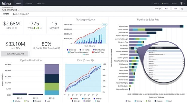 business intelligence tools Looker